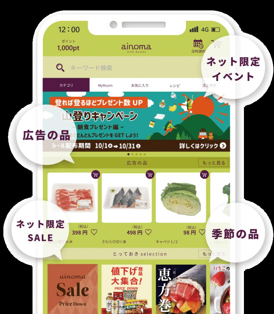 買い物サイトイメージ